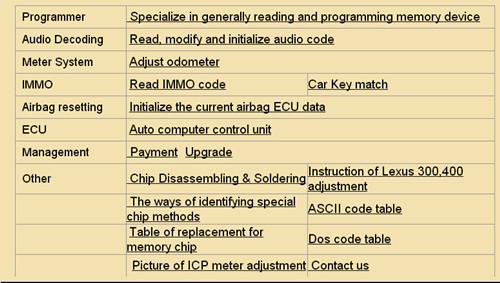digimaster-3-key-program-7