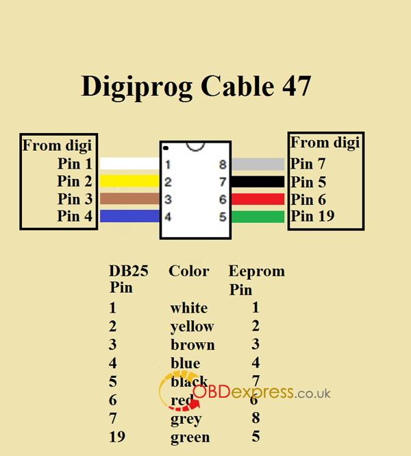 Cable 47
